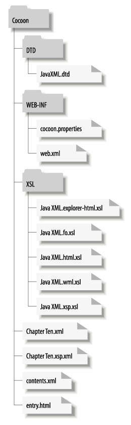 Java e XML - Javafree: O frum de Java que mais cresce
